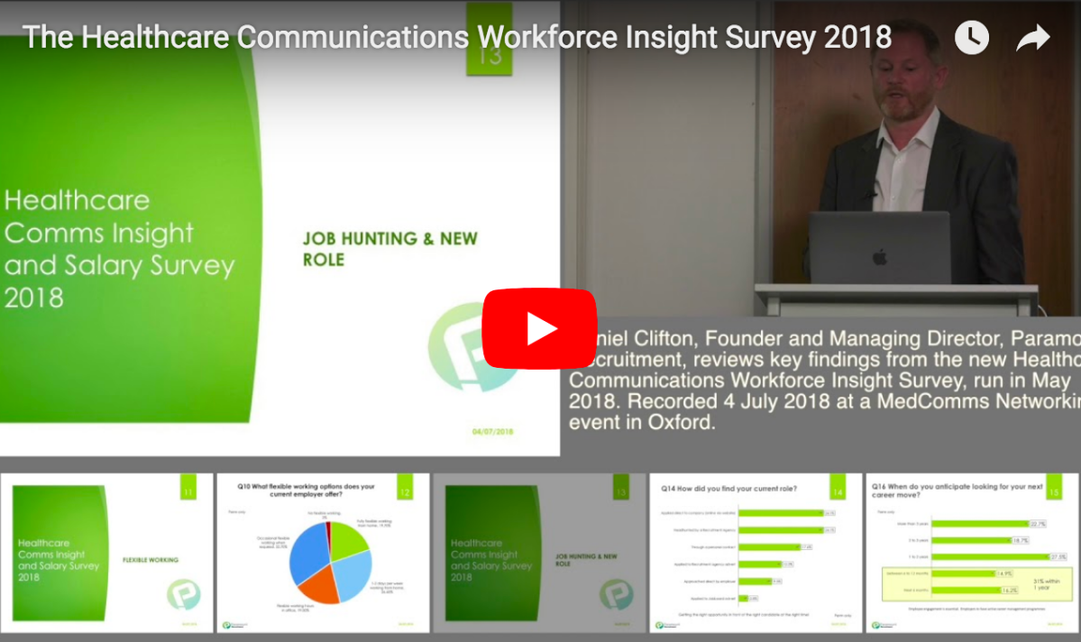 The Healthcare Communications Workforce Insight Survey 2018